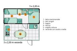 Caravan Aqua + Auto + shower+toilet
